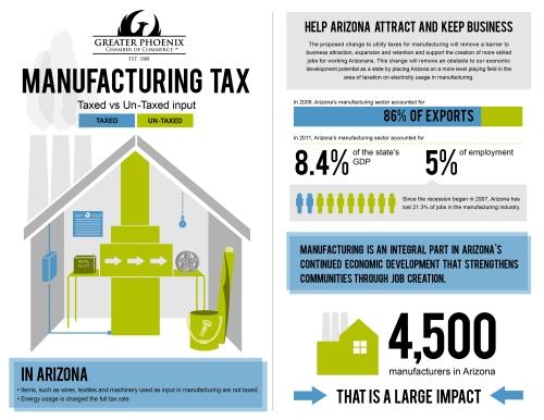 ManufacturingTax_Inforgraphic_web